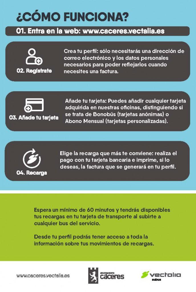 Caceres_Folleto_pago_online_Página_2
