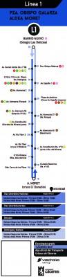 Línea 1 Transporte Urbano de Cáceres