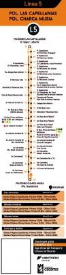 Línea 5 Transporte Urbano de Cáceres