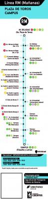 Línea RM mañanas de Transporte Urbano de Cáceres